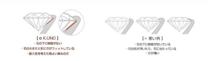 婚約指輪作り